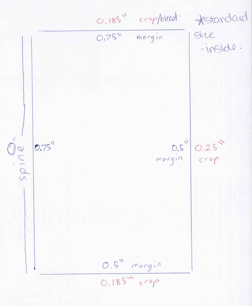 standard-book-margins